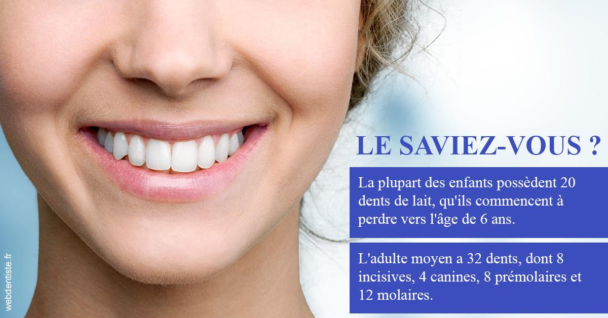 https://dr-haroun-antoine.chirurgiens-dentistes.fr/Dents de lait 1