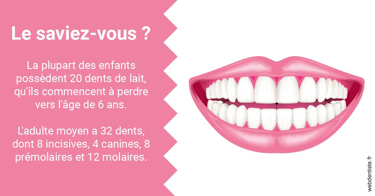 https://dr-haroun-antoine.chirurgiens-dentistes.fr/Dents de lait 2